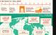 Mankind infographic